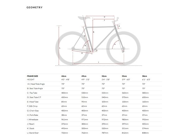 6KU Fixed Gear Bike - Rogue-620